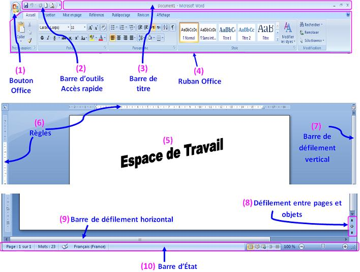 Initiation et interface de word 2007 2010 for Dans word